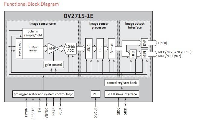 jd产品结构图